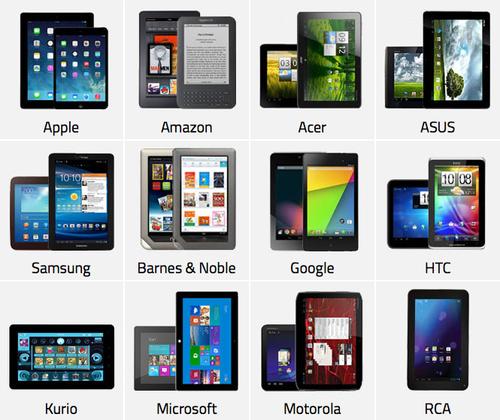 Android Tablet Repair Service Karachi