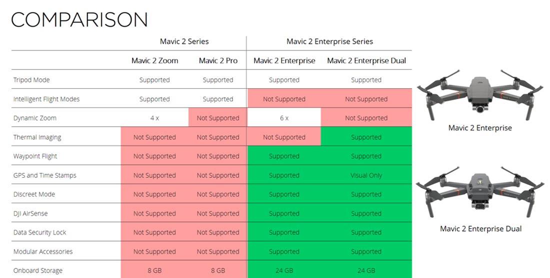 comparison chart dji enterprise